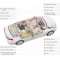 Học tiếng anh ô tô qua hình ảnh ( phần 28) - Hệ thống túi khí