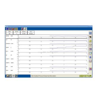 Phần mềm đọc lỗi MAZDA IDIS V82
